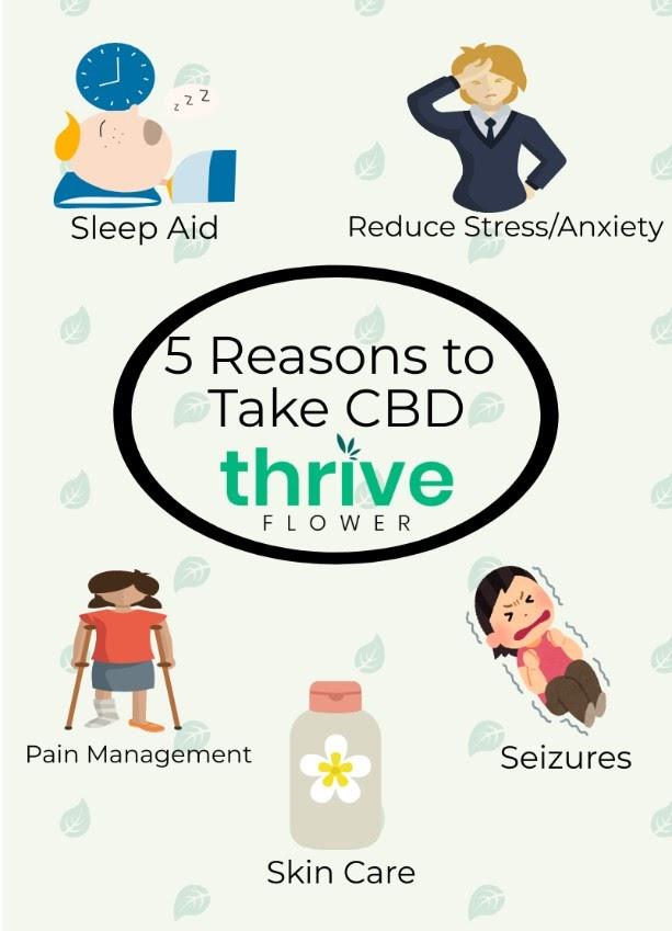 5 reasons to take CBD